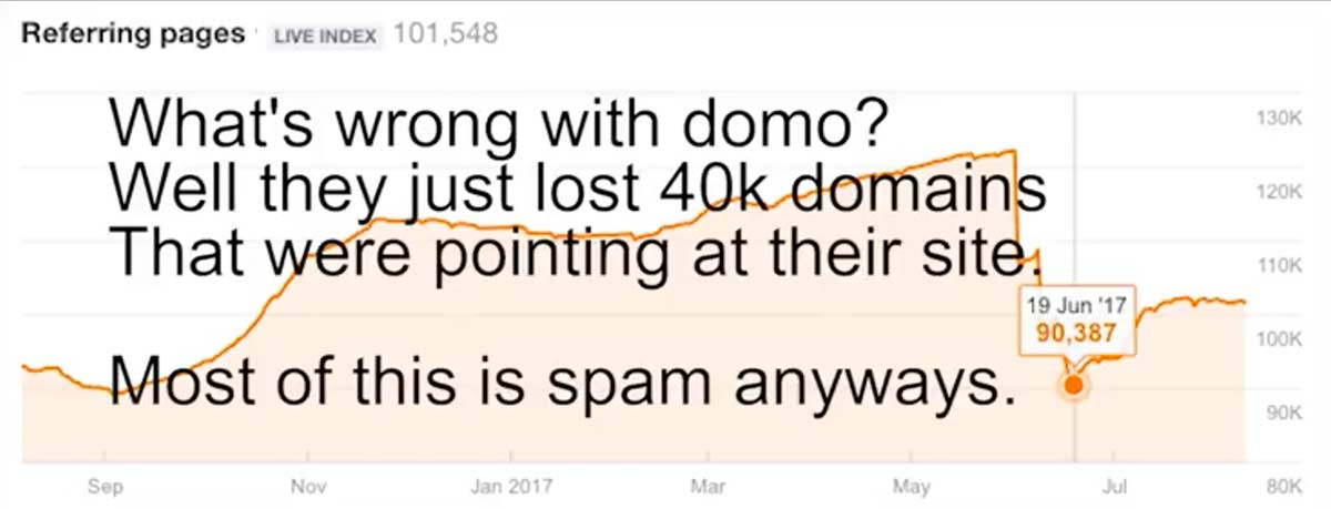 Domo is worse than tableau because Domo has only spammed links to earn traffic where Tableau generated a superior product - Tableau Help