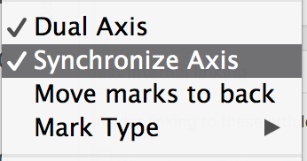To ensure your sparkline circle lines up with your line - synchronize the axis.
